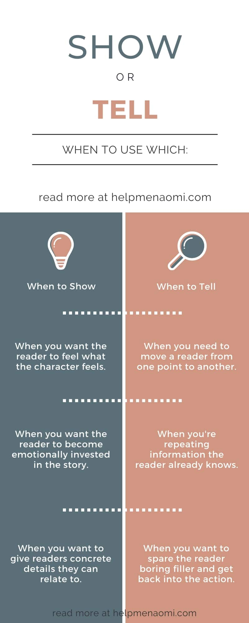 Sometime's it's Tell Don't Show instead of show don't tell helpful infograph to know when