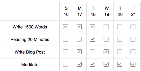 Evernote Screenshot Habit Tracker - Easy-check-off