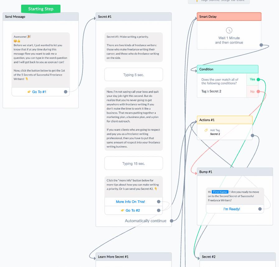 ManyChat Screenshot Secret One Flow